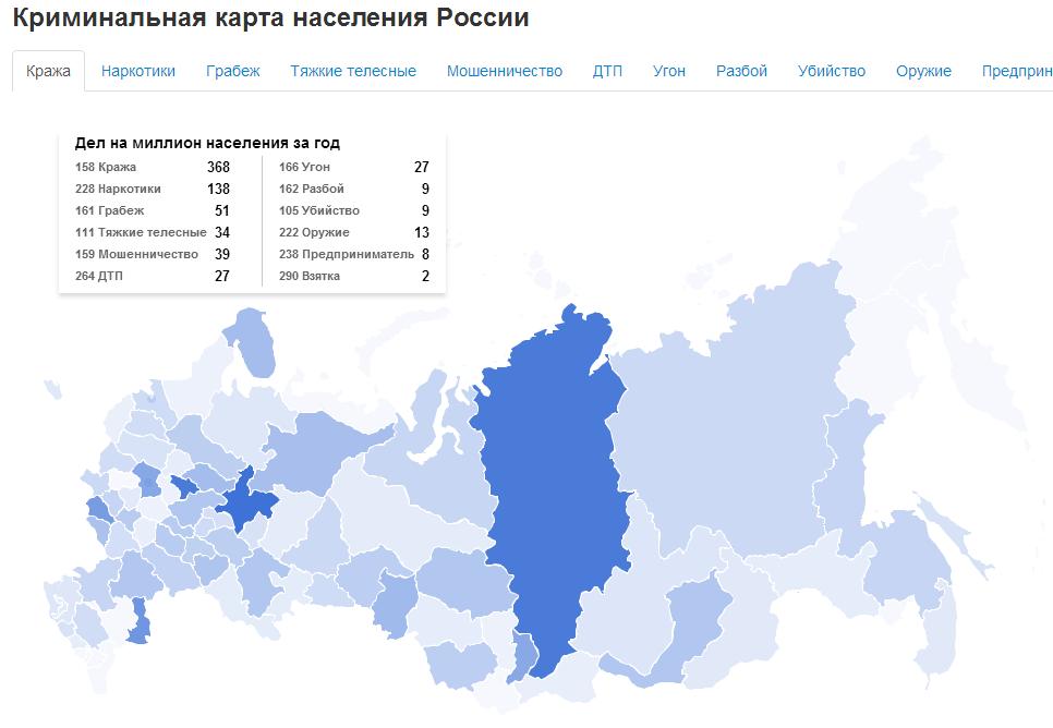 Криминальная_карта_России